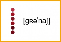 Grenache / Garnacha